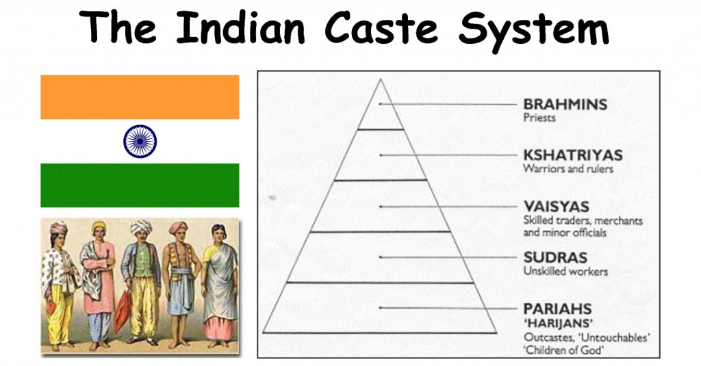 comparing caste systems If a hindu person were asked to explain the nature of the caste system, he or she might start to tell the story of brahma — the four-headed, four-handed deity worshipped as the creator of the universe.